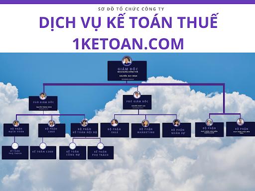 Sơ đồ tổ chức công ty - Dịch vụ kế toán Thuế 1ketoan.com