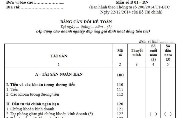 Bảng cân đối kế toán trong báo cáo tài chính
